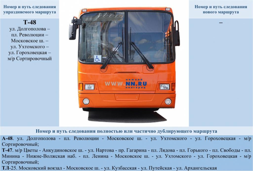 дач Нижнем ошарская 15 на каком автобуе интернет